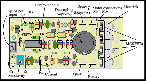 2qd speed controller 4qd electric motor control the diagram above shows the features of the controllers which are un cased circuit boards they are assembled fully tested and guaranteed