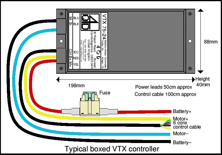 Vtxbx