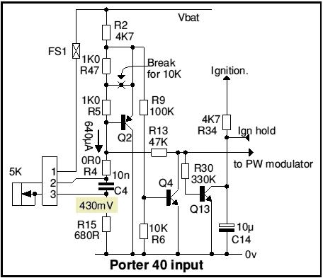 PWM input