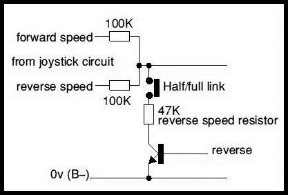 RevSpdCct