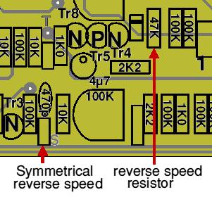 reverse speed