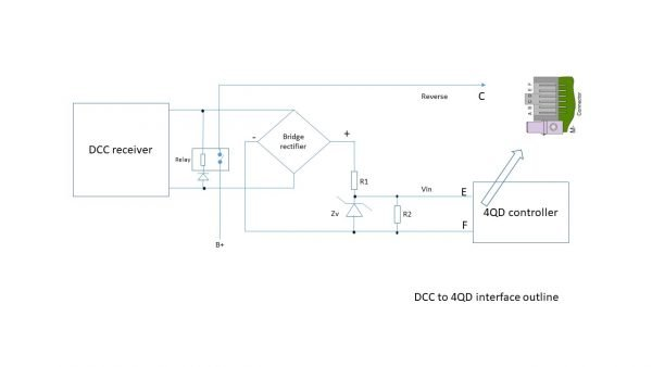 High power dcc controller