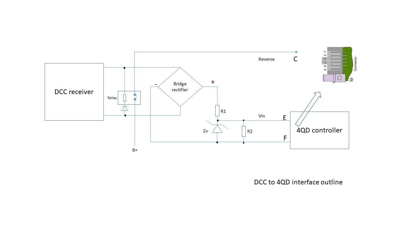 High current dcc controller