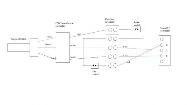 [ZHKZ_3066]  Fitting a Porter to a PDQ Power trike - 4QD - Electric Motor Control   Trike Brake Light Wiring Diagram      4QD