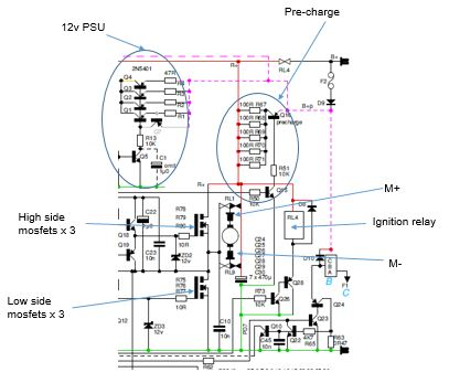 Pro-150 fault finding